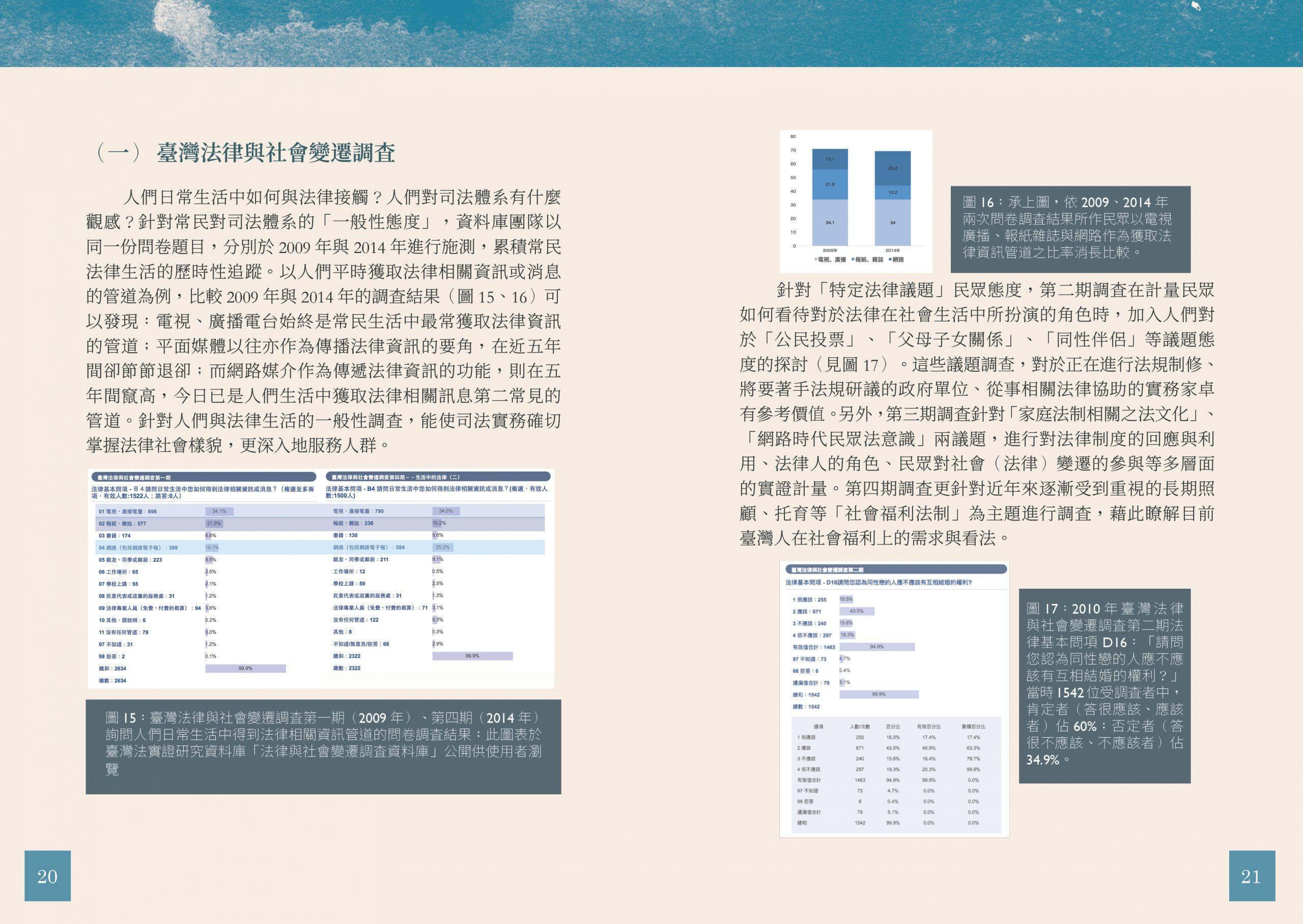 台灣法實證資料庫介紹手冊內文_1001-211